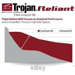 12x Trojan Reliant T105-AGM 6V 217Ah Deep-Cycle Sealed AGM Battery Made in USA