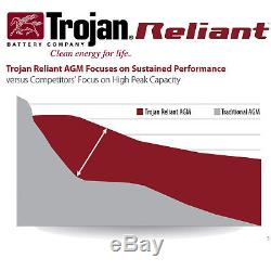 8x Trojan Reliant J185-AGM 12V 200Ah Deep Cycle Sealed AGM Battery Made in USA